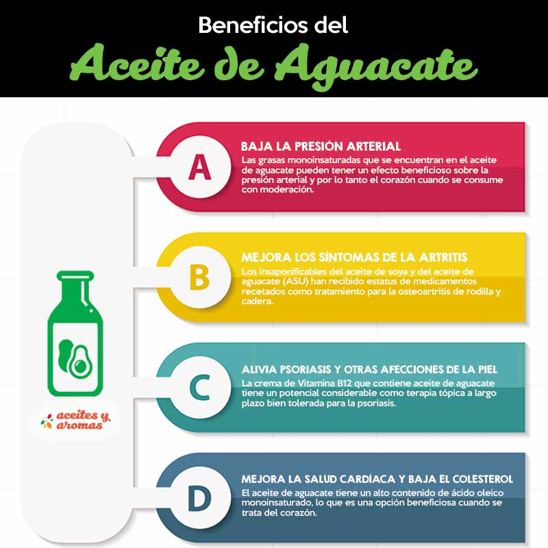 Beneficios del aceite esencial de aguacate